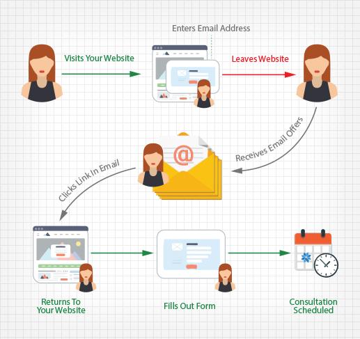 email-diagram