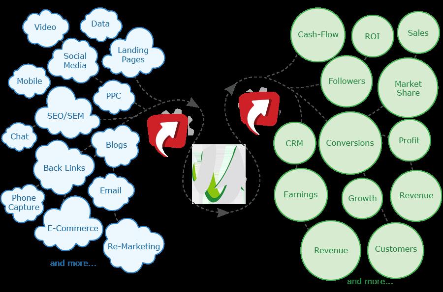 aim-ss-diagram